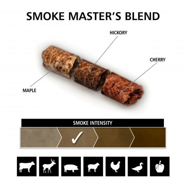Pellet-Composition-Smoke-Masters-Blend-768x768-1